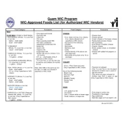 guam WIC Approved Food List - Items Page 2