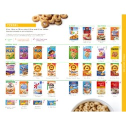 indiana WIC Approved Food List - Items Page 3