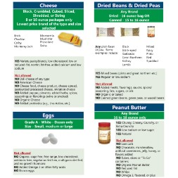 kentucky WIC Approved Food List - Items Page 1