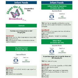 kentucky WIC Approved Food List - Items Page 10