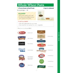 michigan WIC Approved Food List - Items Page 18
