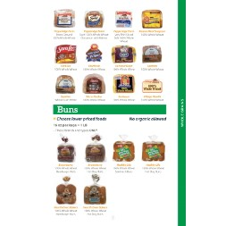 michigan WIC Approved Food List - Items Page 3