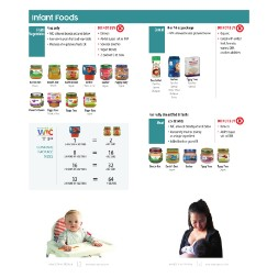 minnesota WIC Approved Food List - Items Page 4