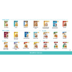virginia WIC Approved Food List - Items Page 24