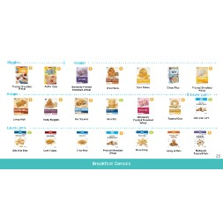 virginia WIC Approved Food List - Items Page 4