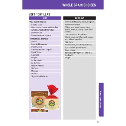 washington WIC Approved Food List - Items Page 29